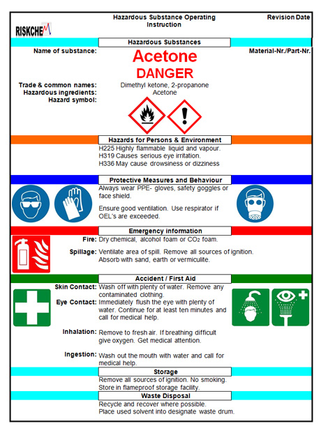 """chemical hazards and tractability implementation """"comprehensive guidance on managing the hazards unique to laboratory chemical research in the academic environment is lacking current standards on hazard evaluations, risk assessments, and."""